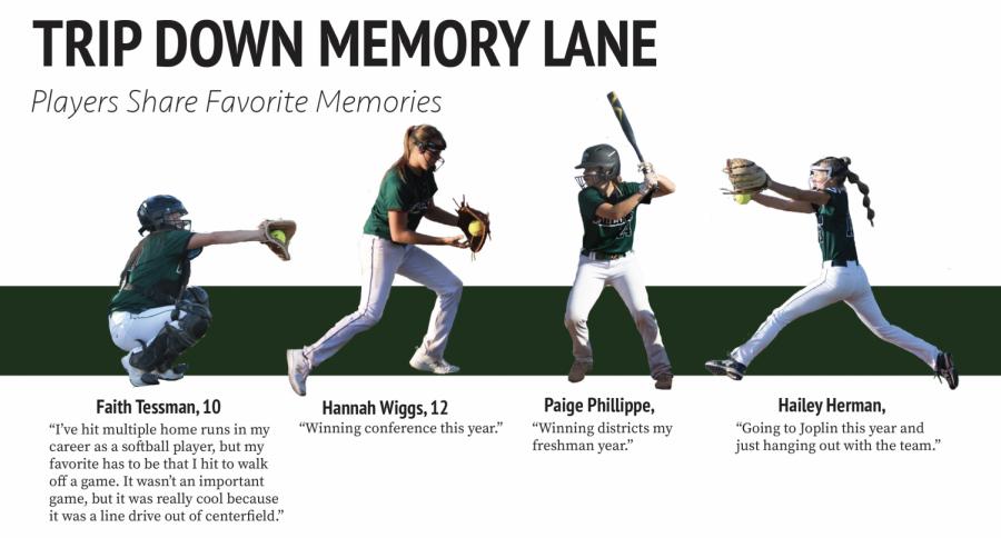 Softball: Trip Down Memory Lane